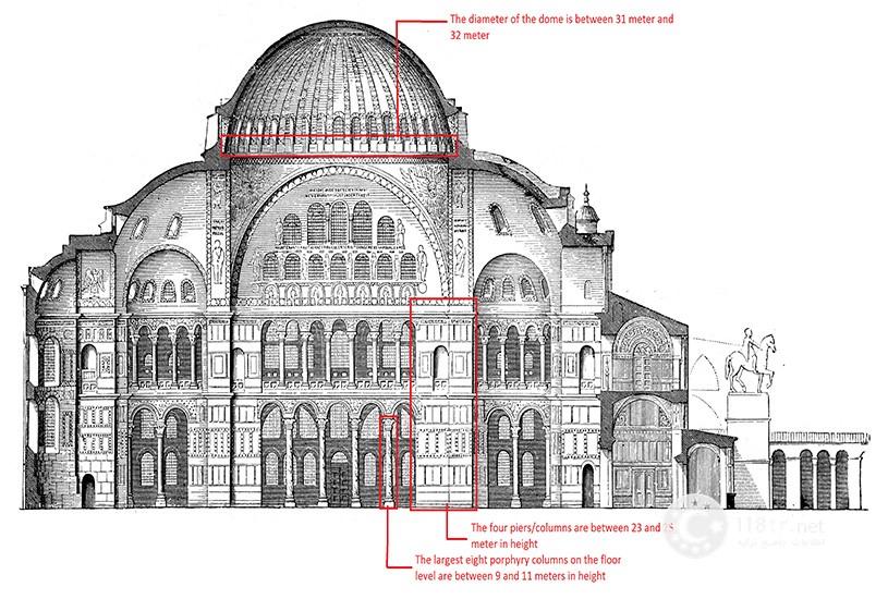 مسجد و موزه ایاصوفیه استانبول 5