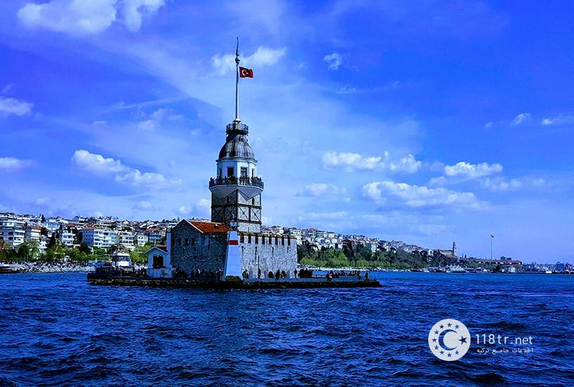 منطقه بشیکتاش استانبول (Beşiktaş)