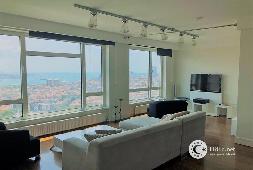 قیمت خانه در استانبول اتیلر