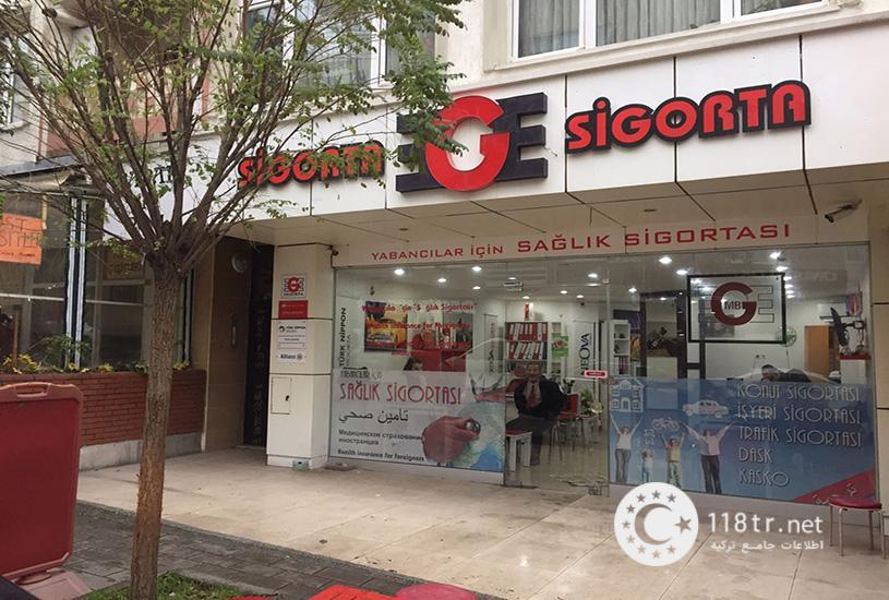 شرکت های بیمه درمانی در ترکیه 1