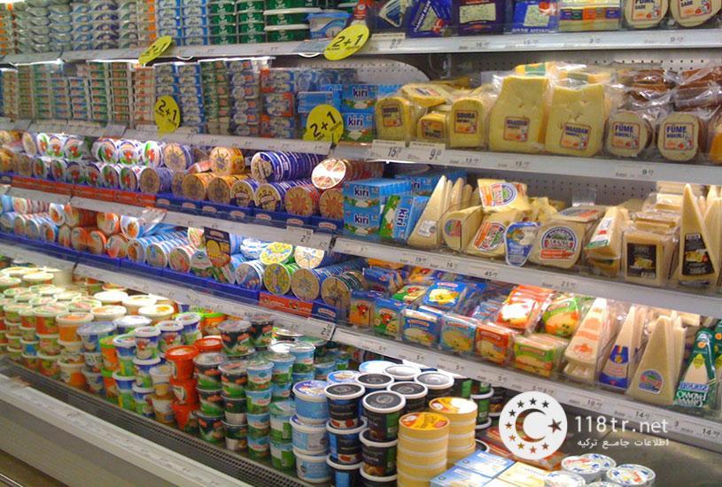 هزینه مواد غذایی در ترکیه 3
